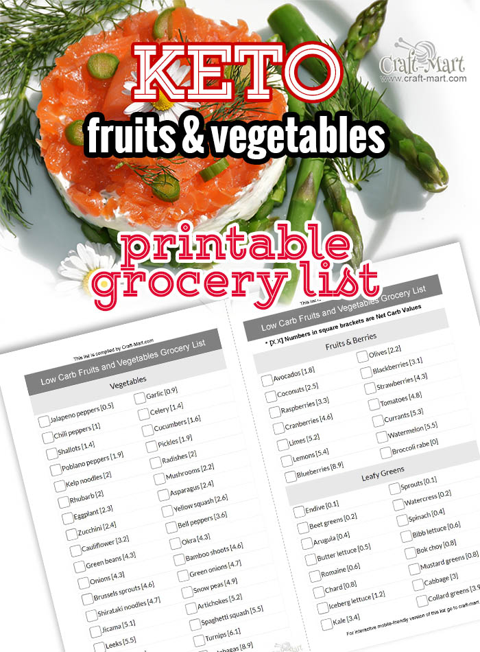 This printable PDF Keto foodd list has 2 lists of Low Carb vegetables and Low Carb Fruits with carb count shown in square brackets. #ketodiet #ketodietfoodlist #ketodietgrocerylist