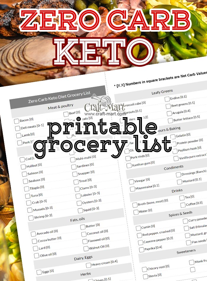 This printable Zero Carb Food List contains only foods with No Carbs at all or some foods with an Extremely Low Carb count (less than 0.5) #ketodiet #ketodietfoodlist #ketodietgrocerylist