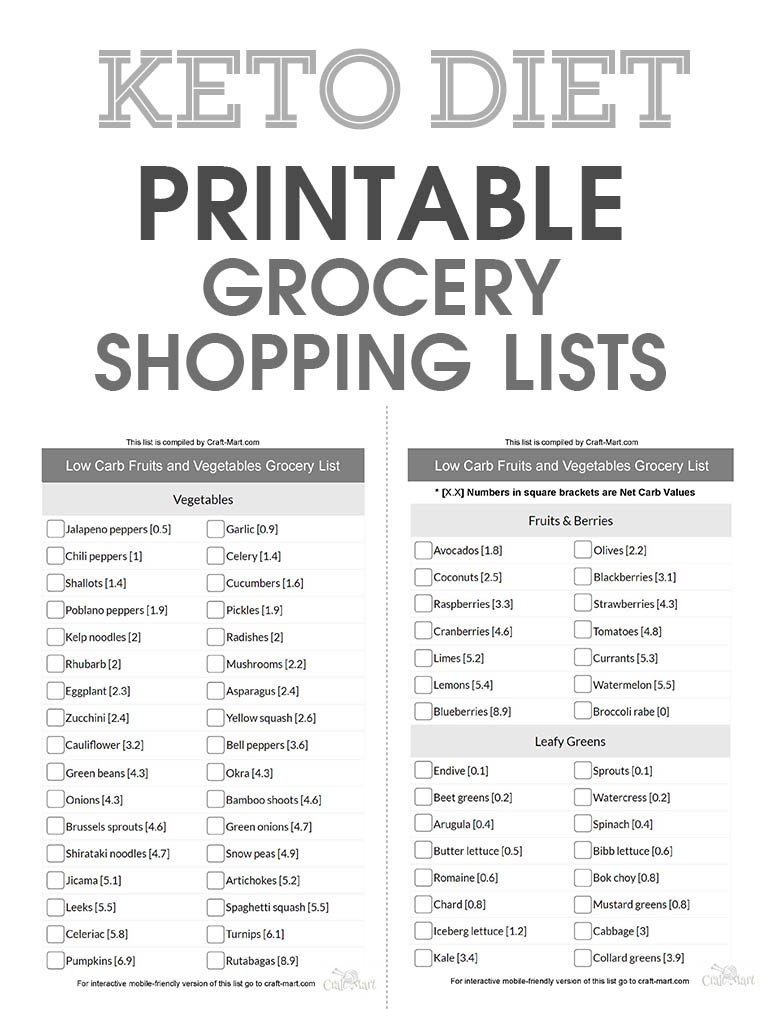 Low carb fruits and vegetables printable list (pdf) (including leafy greens)