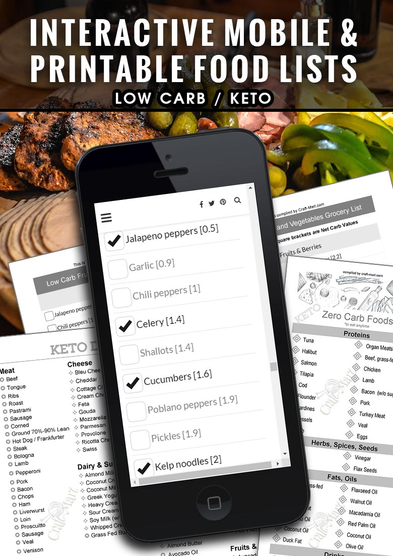 interactive mobile & printable food lists