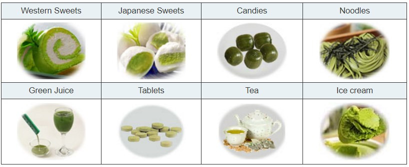 Examples of food products other than Ashitaba tea from Asia containing Ashitaba plant part like leaves and chalcones
