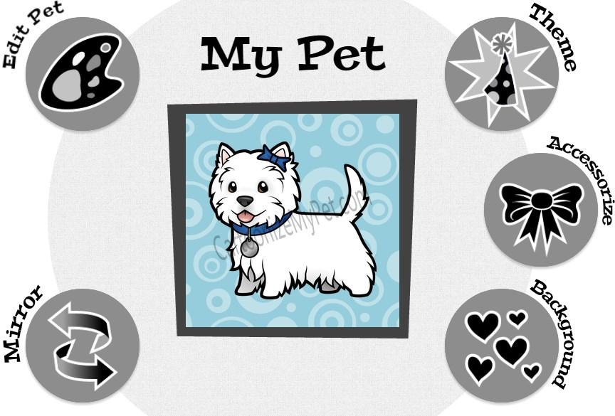 customize my pet dog cartoon