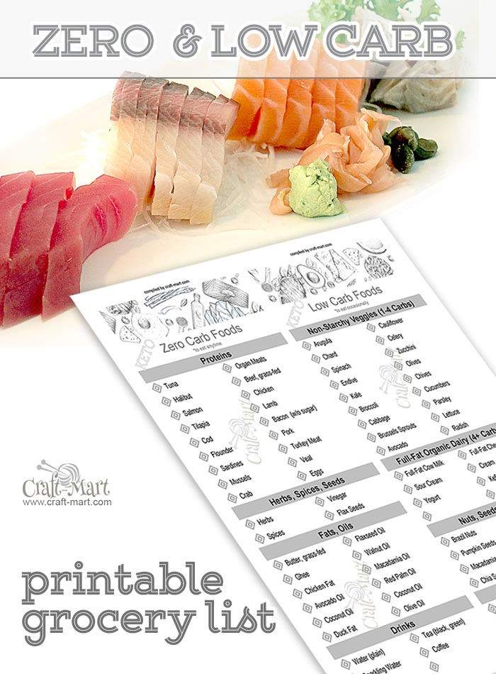 This printable Keto grocery list is a combination of the most popular Keto Diet foods in Zero Carb and Low Carb categories #ketodiet #ketodietfoodlist #ketodietgrocerylist