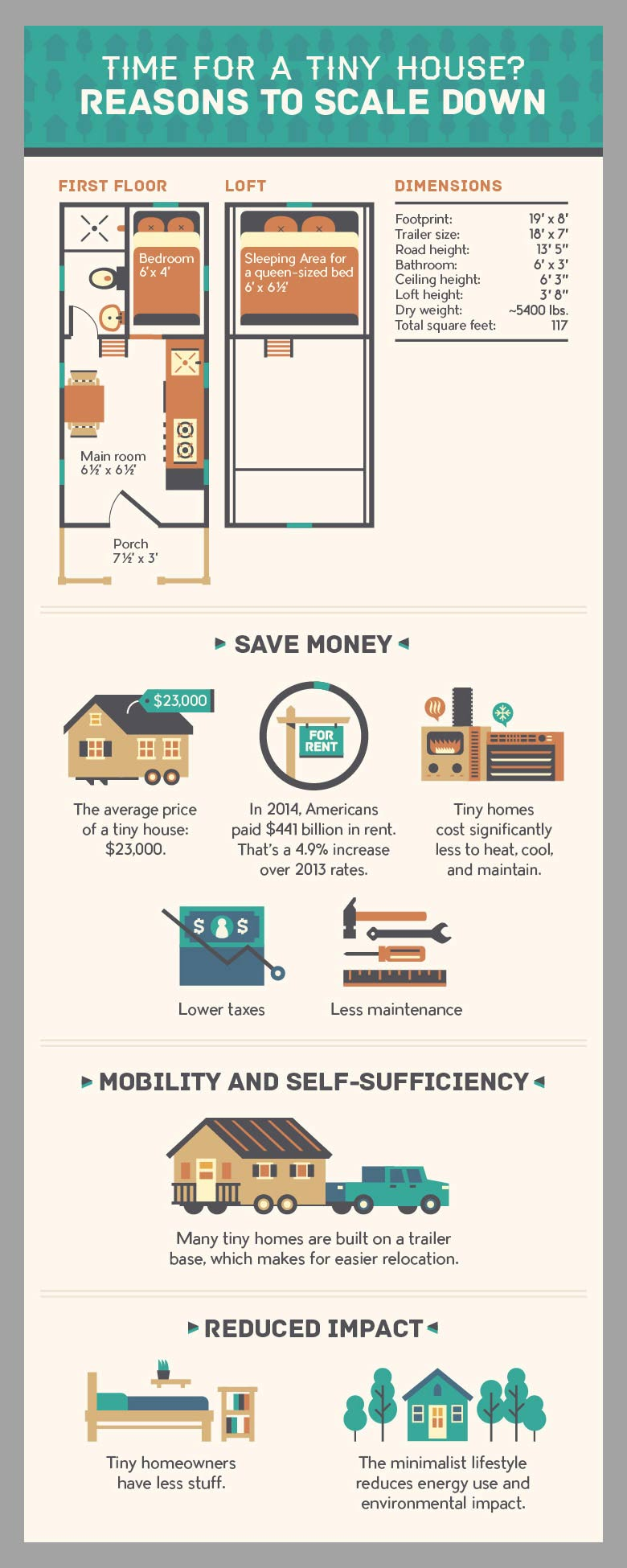 tiny house trailer advantages - a few reasons to scale down and consider building your own tiny house
