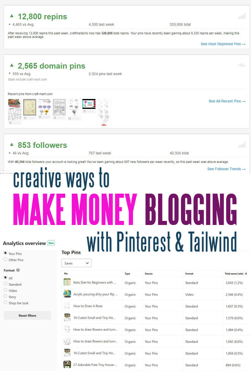 creative ways to make money blogging with Pinterest and Tailwind by craft-mart.com - Do you need to learn how to make extra money fast? Learn how to bring traffic and monetize your blog using Pinterest and Tailwind Tribes; great retirement income ideas, online jobs for stay at home moms, work from home jobs for college students #tailwindfreetrial #creativewaystomakemoney #waystomakemoneyonlinefromhome #makemoneyblogging