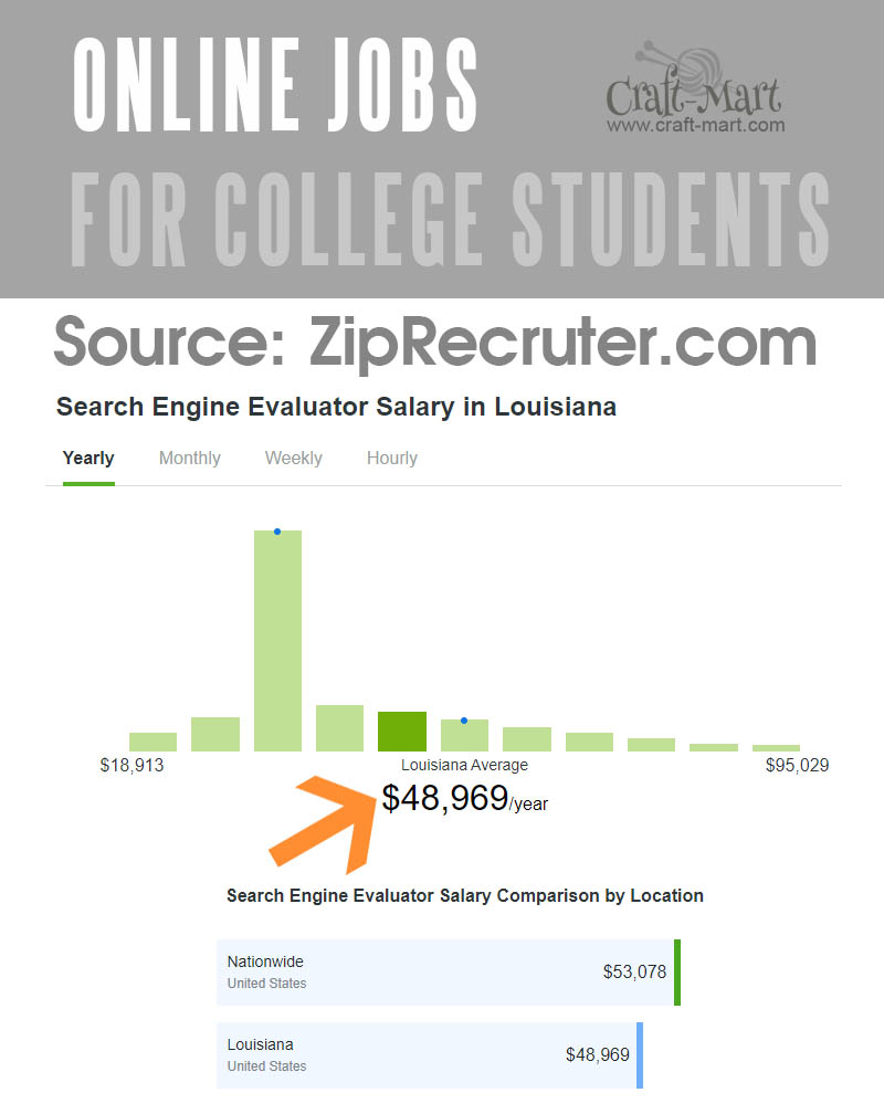 Search Engine Evaluator salary example