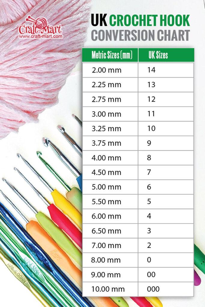 US Crochet Hook Conversion Chart